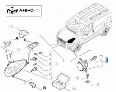 Rechter Nebelscheinwerfer für Fiat und Fiat Professional