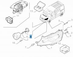 Nebelscheinwerfer für Fiat Professional Scudo